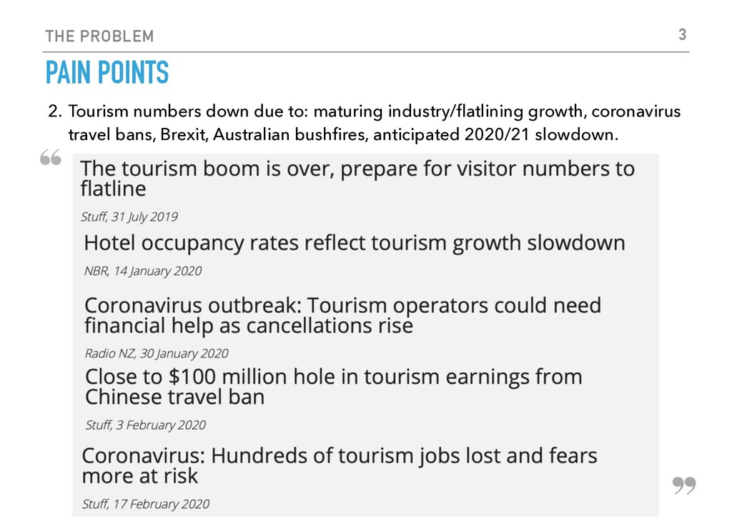 THE PROBLEM PAIN POINTS 3 2. Tourism numbers do...
