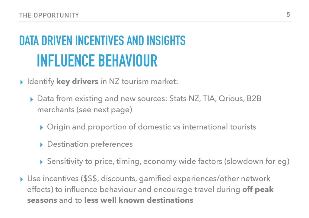 THE OPPORTUNITY DATA DRIVEN INCENTIVES AND INSI...