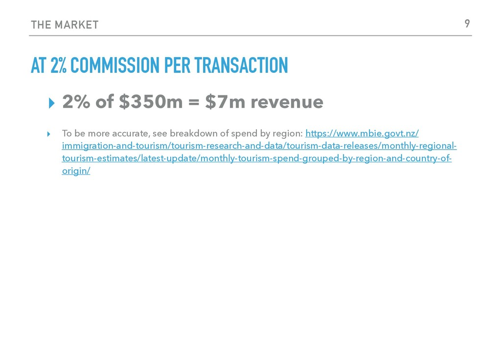 THE MARKET AT 2% COMMISSION PER TRANSACTION ▸ 2...