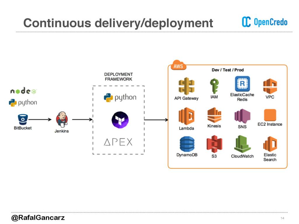 14 Continuous delivery/deployment @RafalGancarz