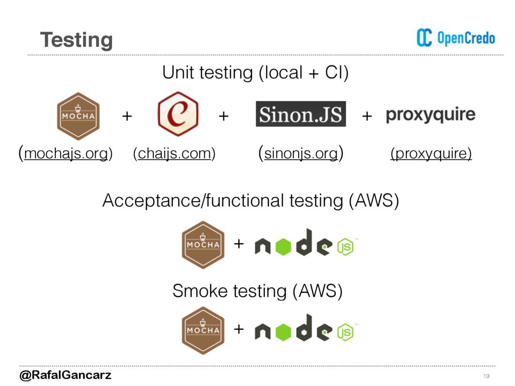 19 Testing + + Unit testing (local + CI) + Acce...
