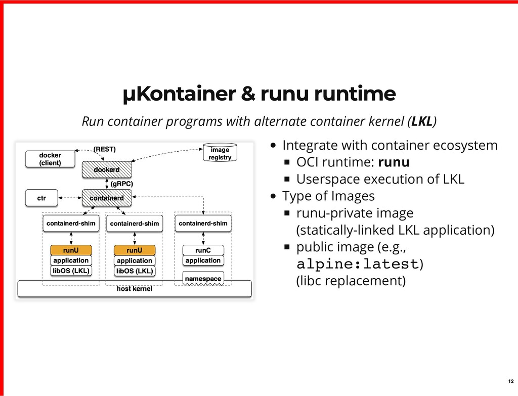 µKontainer & runu runtime µKontainer & runu run...