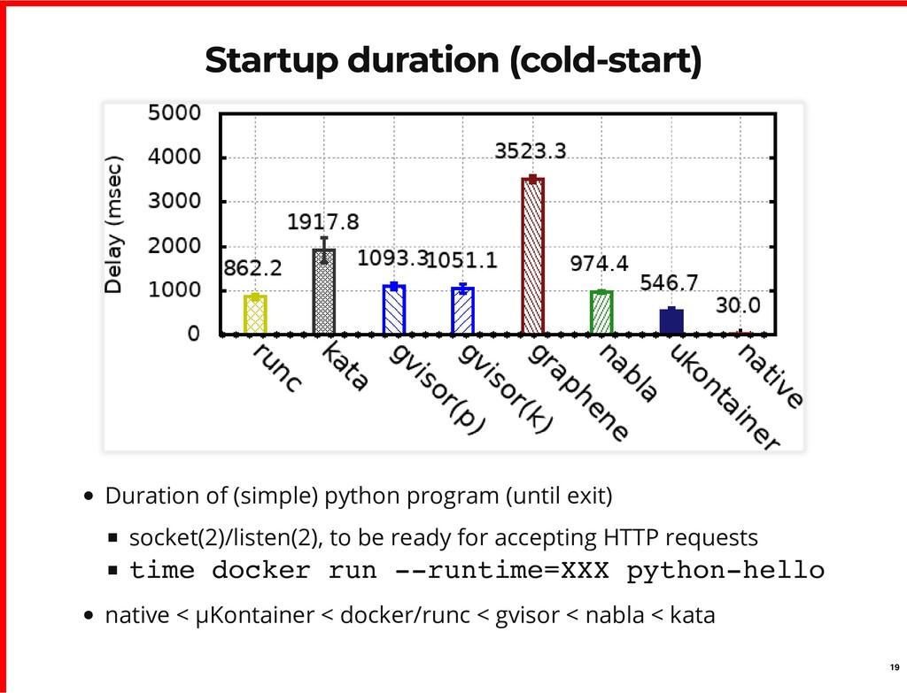 Startup duration (cold-start) Startup duration ...