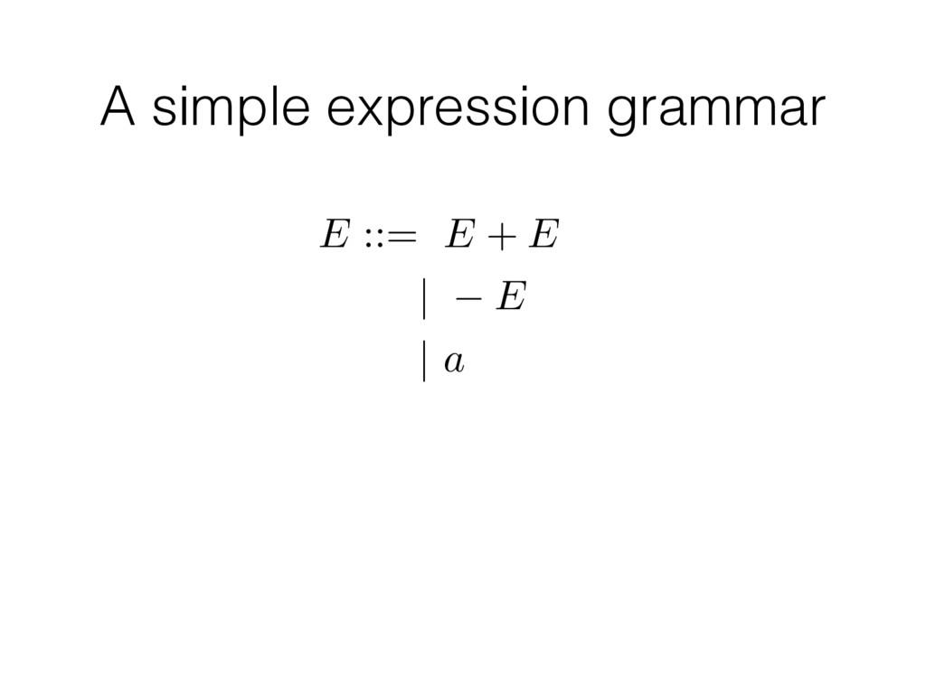 A simple expression grammar E ::= E + E | E | a