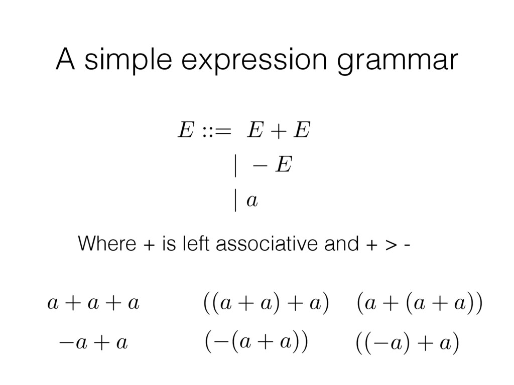 A simple expression grammar Where + is left ass...