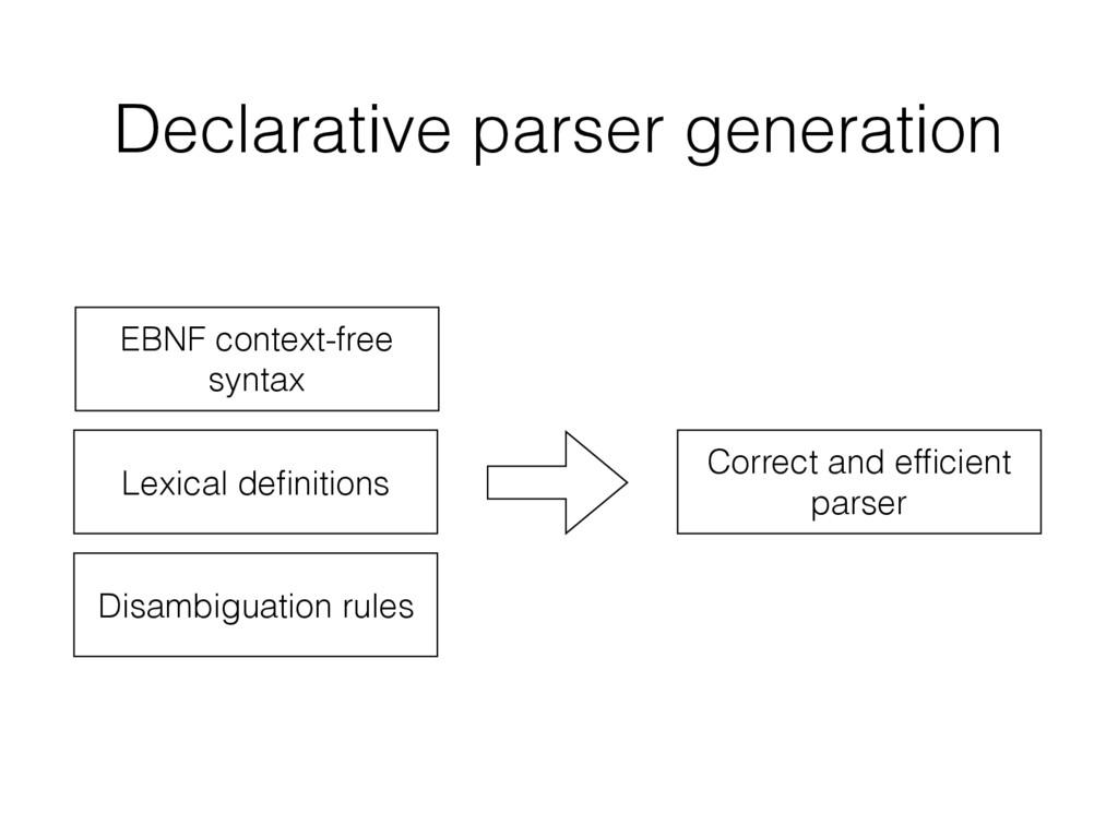 Declarative parser generation EBNF context-free...