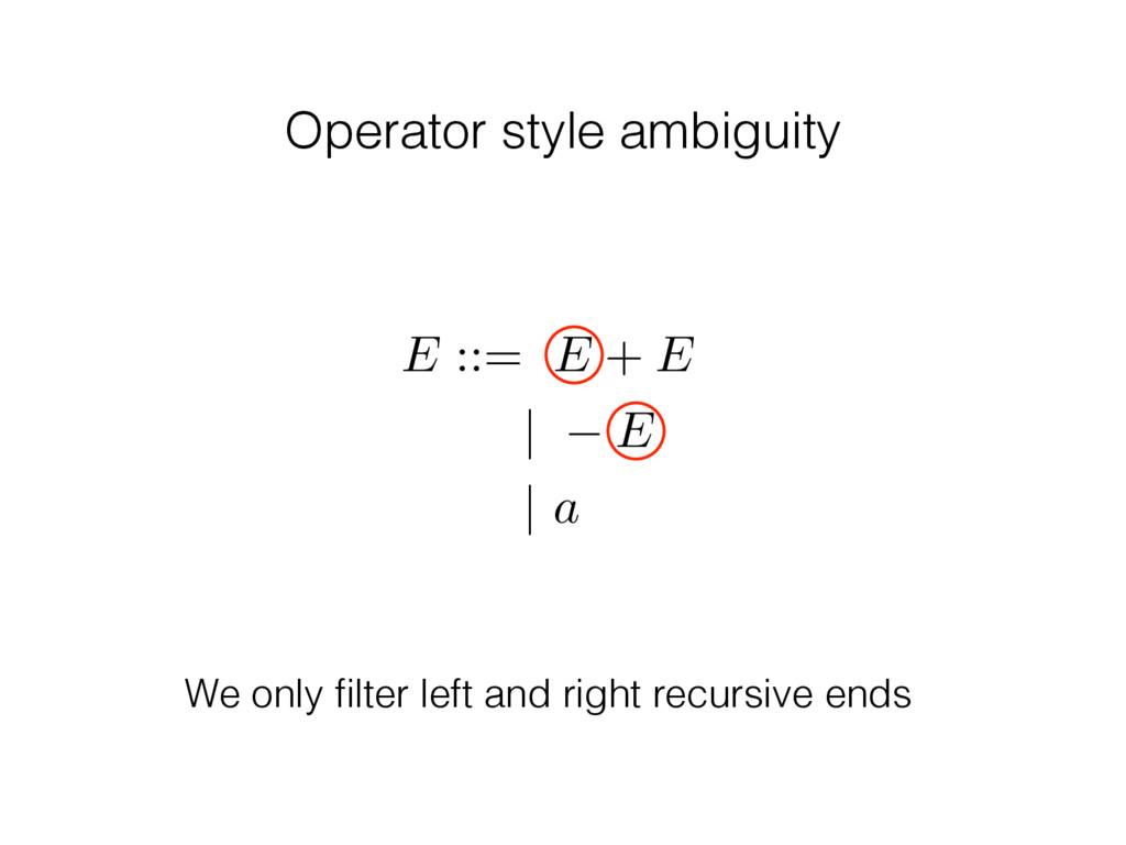 Operator style ambiguity E ::= E + E | E | a We...