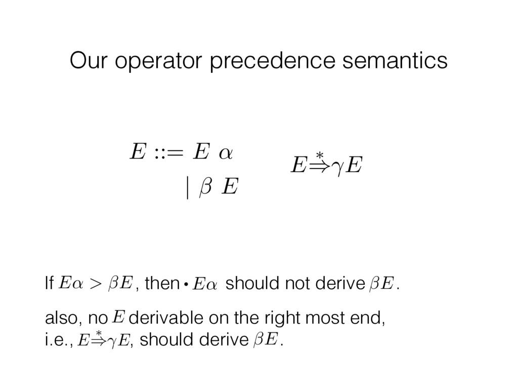 Our operator precedence semantics E ::= E ↵ | E...