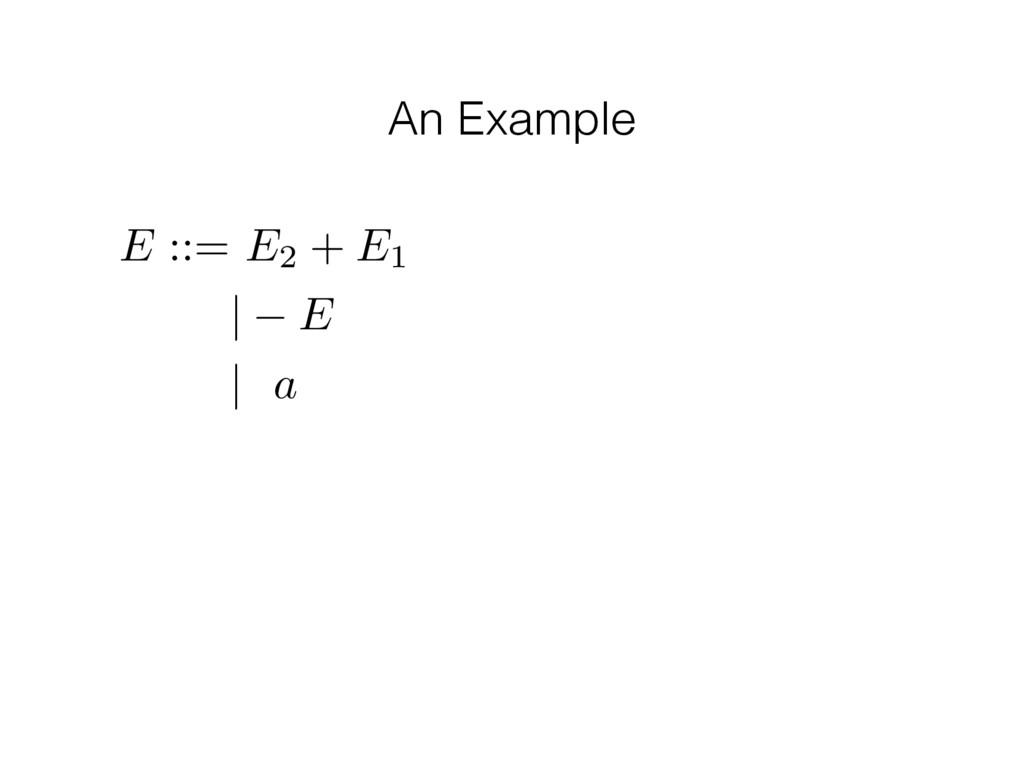 An Example E ::= E2 + E1 | E | a