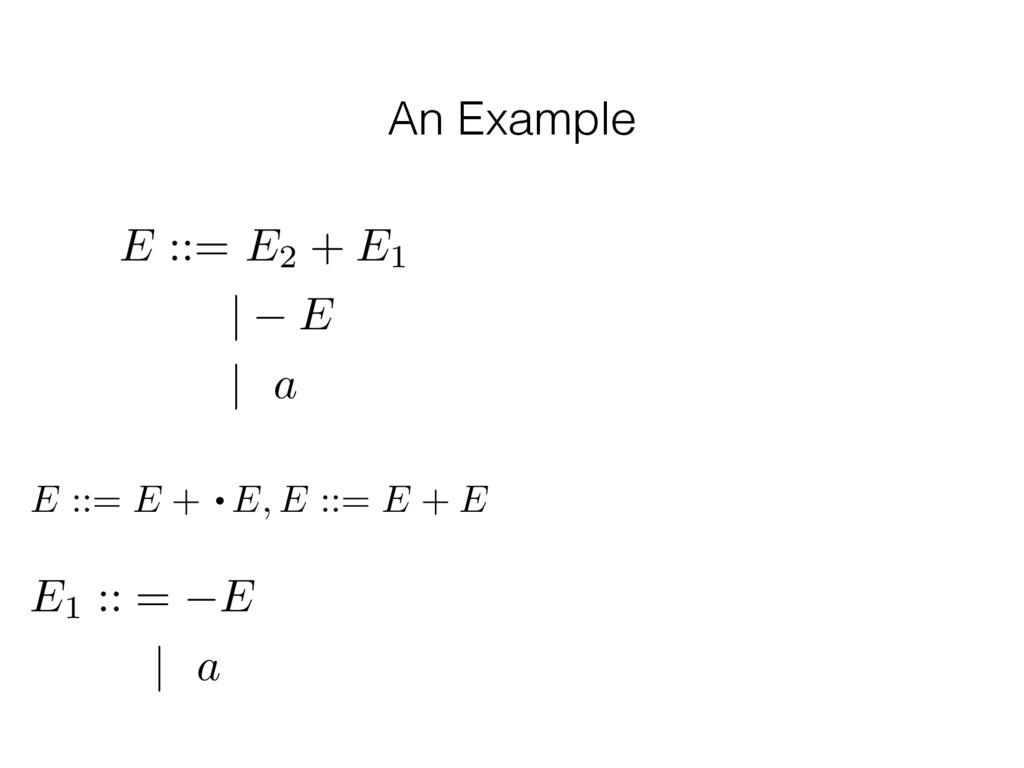 An Example E1 :: = E | a E ::= E2 + E1 | E | a ...