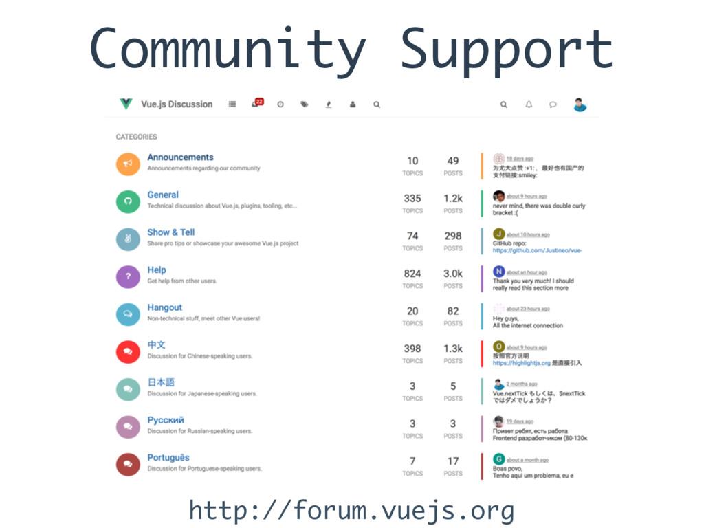 Community Support http://forum.vuejs.org