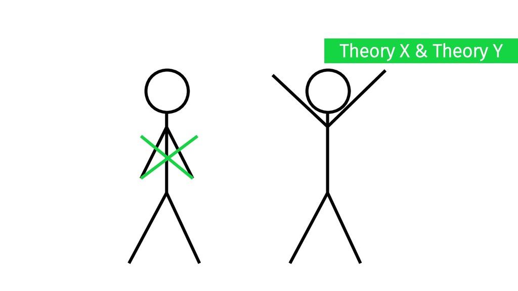 Theory X & Theory Y