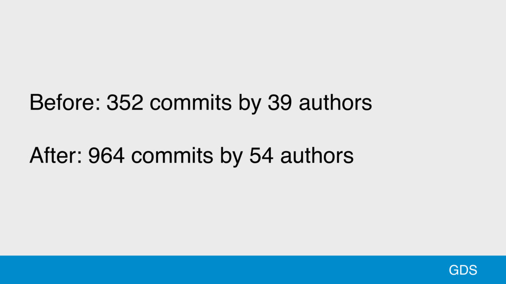 50 GDS Before: 352 commits by 39 authors After:...