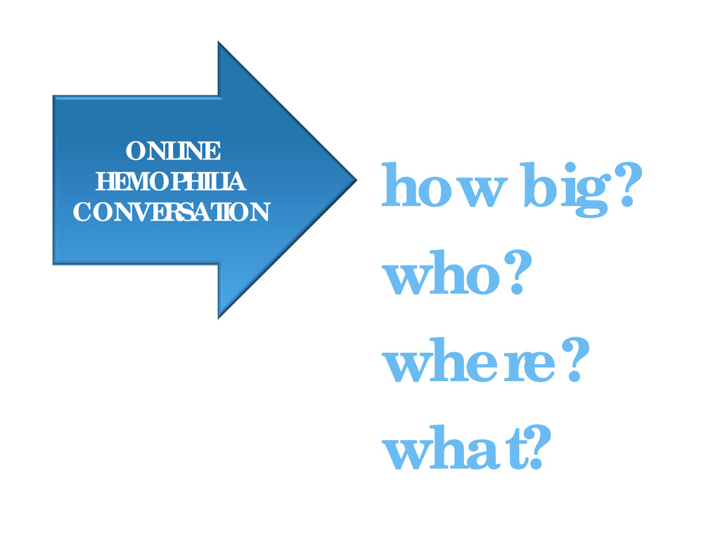 who? where? what? how big? ONLINE HEMOPHILIA CO...