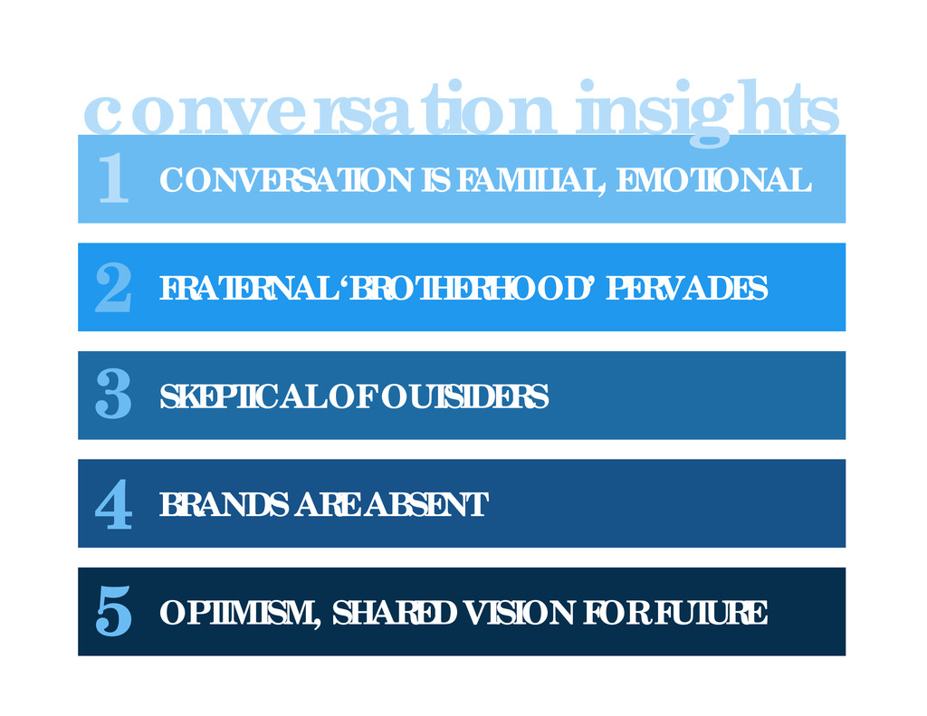 CONVERSATION IS FAMILIAL, EMOTIONAL FRATERNAL '...
