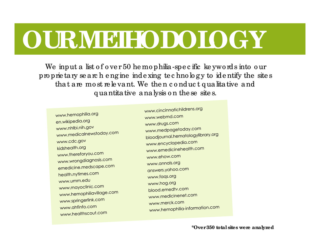 OUR METHODOLOGY We input a list of over 50 hemo...