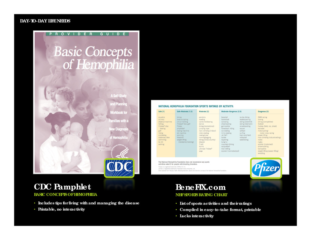 DAY-TO-DAY LIFE NEEDS CDC Pamphlet BASIC CONCEP...