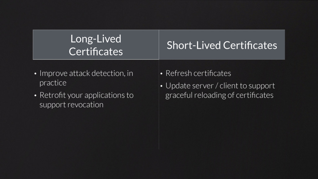 Long-Lived Certificates Short-Lived Certificates ...
