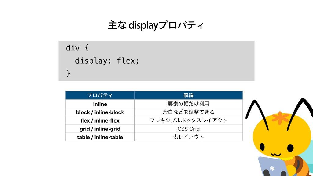 ओͳEJTQMBZϓϩύςΟ ϓϩύςΟ ղઆ inline ཁૉͷ෯͚ͩར༻ block ...
