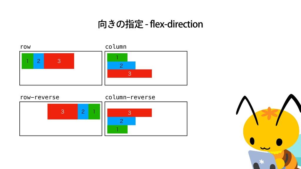 ͖ͷࢦఆGMFYEJSFDUJPO    row    column r...