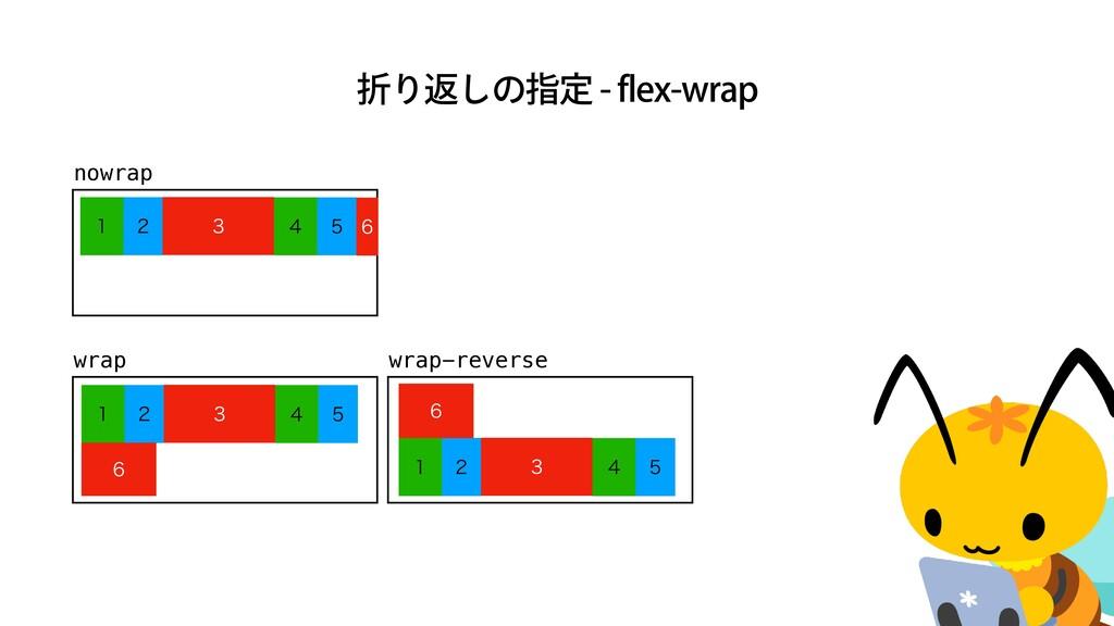 ંΓฦ͠ͷࢦఆGMFYXSBQ    nowrap wrap wrap-reve...