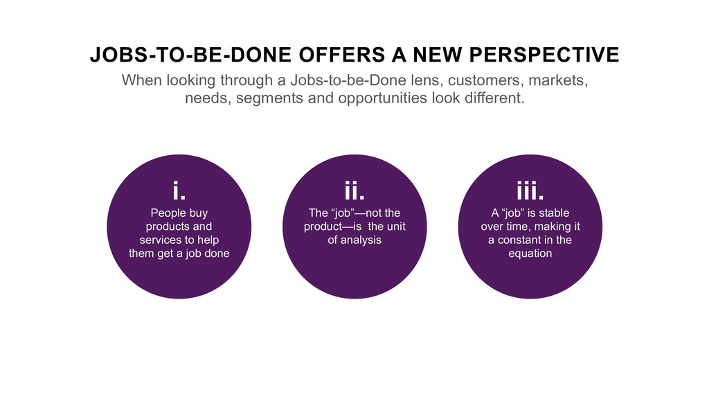 JOBS-TO-BE-DONE OFFERS A NEW PERSPECTIVE When l...