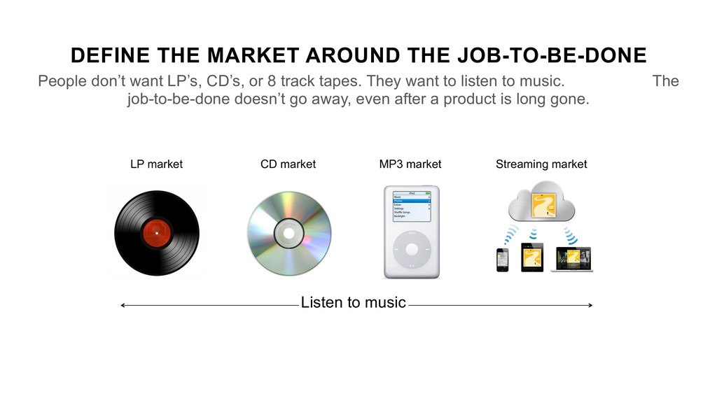 LP market MP3 market CD market Streaming market...