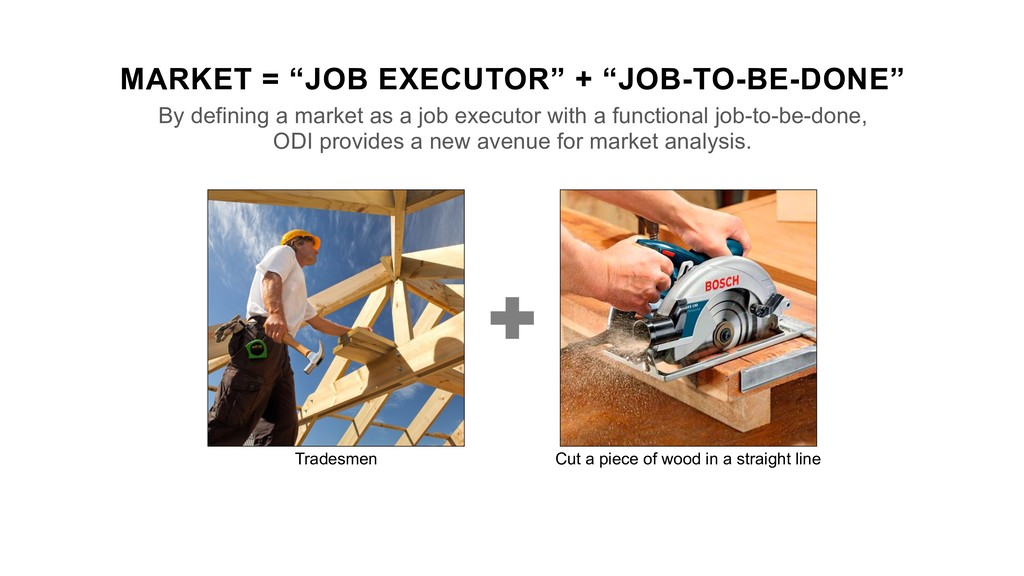 "MARKET = ""JOB EXECUTOR"" + ""JOB-TO-BE-DONE"" By d..."