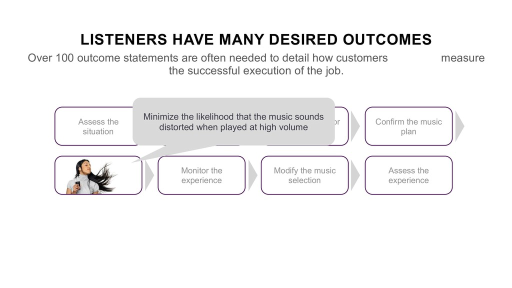 LISTENERS HAVE MANY DESIRED OUTCOMES Over 100 o...