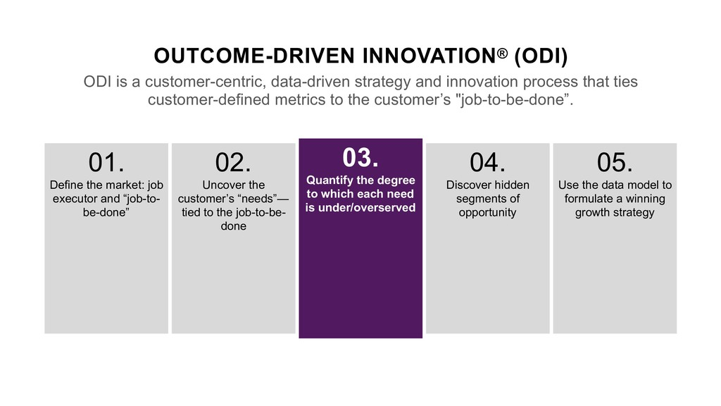 OUTCOME-DRIVEN INNOVATION® (ODI) ODI is a custo...