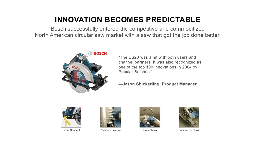 INNOVATION BECOMES PREDICTABLE Bosch successful...