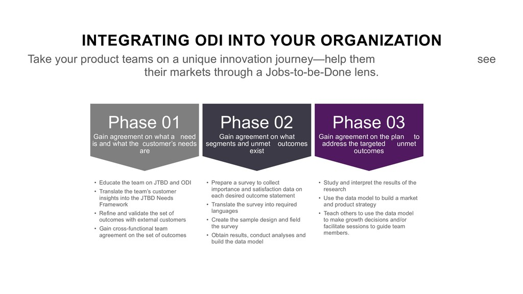 INTEGRATING ODI INTO YOUR ORGANIZATION Take you...