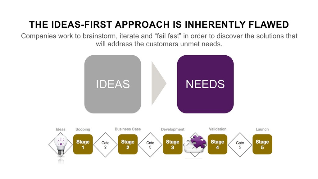 IDEAS NEEDS THE IDEAS-FIRST APPROACH IS INHEREN...