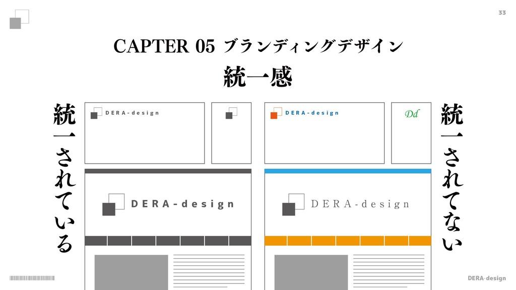 DERA-design 33 ౷Ұײ D E R A - d e s i g n D E R ...