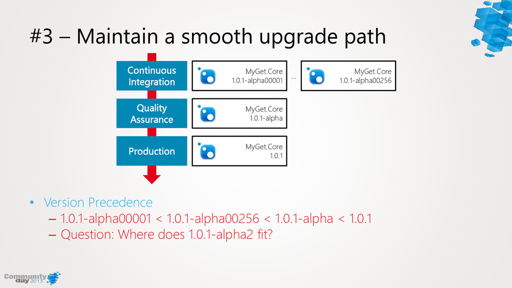 #3 – Maintain a smooth upgrade path • Version P...
