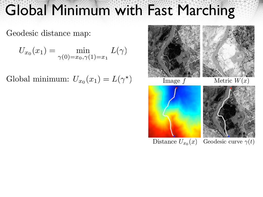 Global Minimum with Fast Marching Image f Metri...