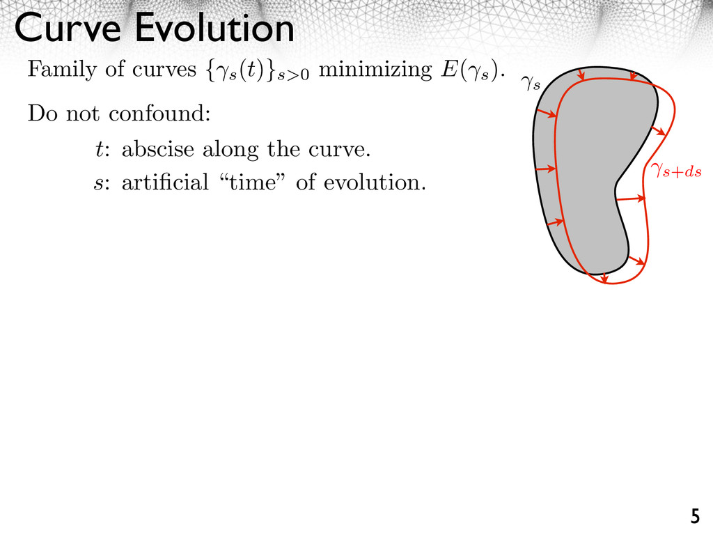Curve Evolution 5 s s+ds Family of curves { s (...