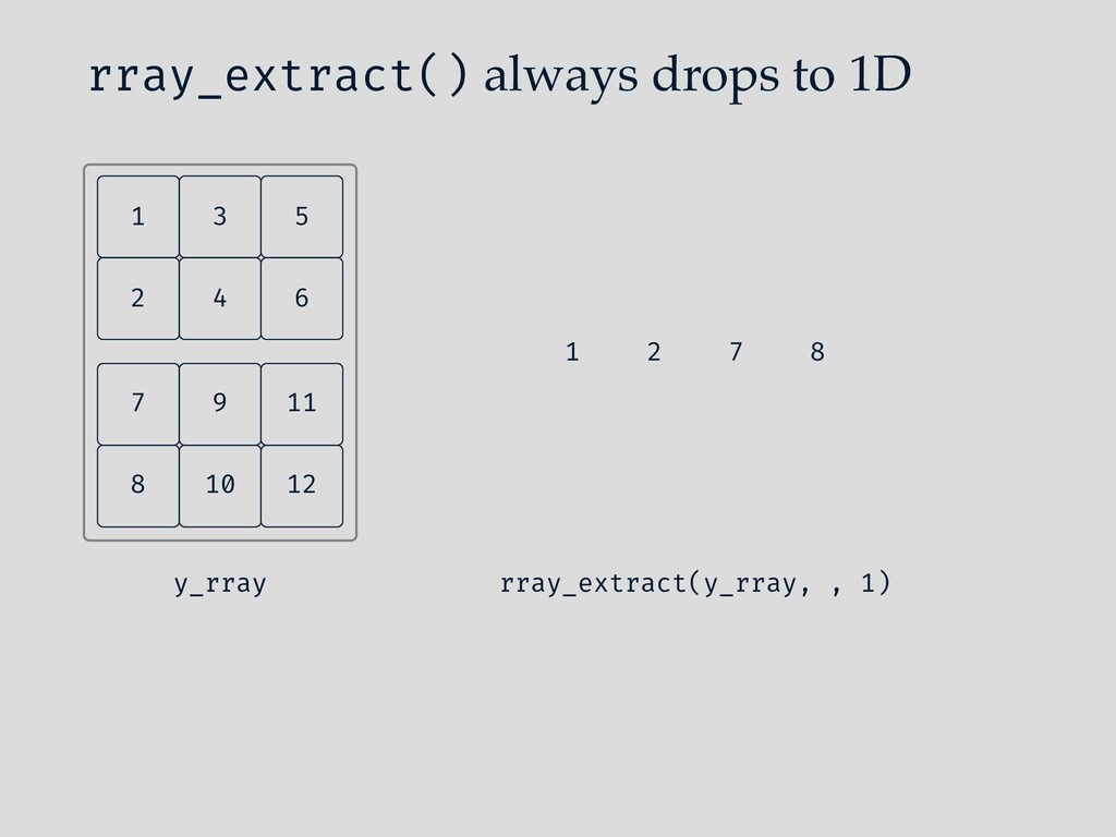 rray_extract() always drops to 1D 4 2 6 5 3 1 y...