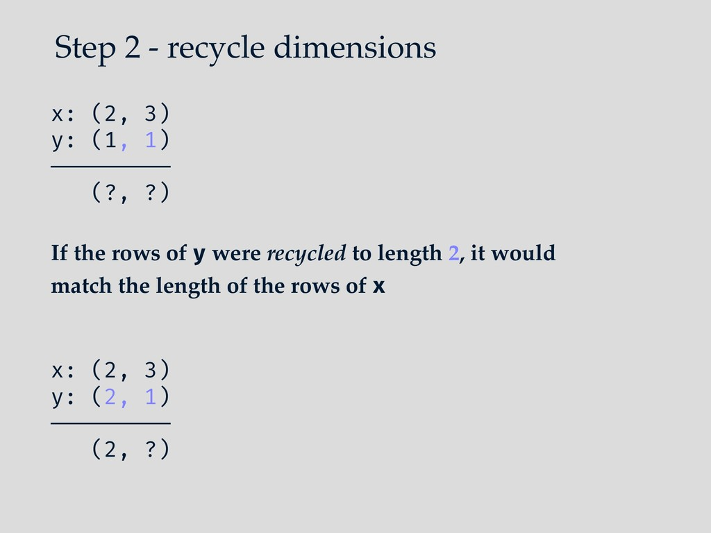 Step 2 - recycle dimensions If the rows of y we...