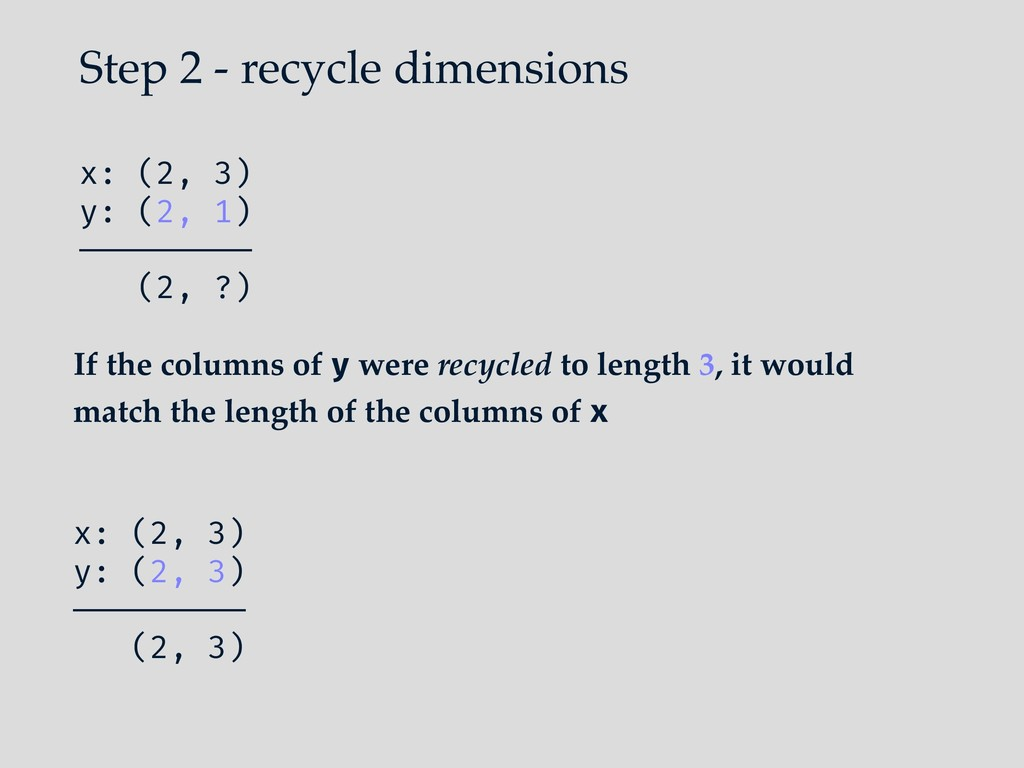 Step 2 - recycle dimensions If the columns of y...