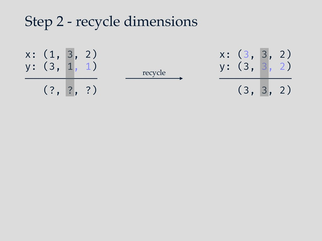 Step 2 - recycle dimensions x: (1, 3, 2) y: (3,...