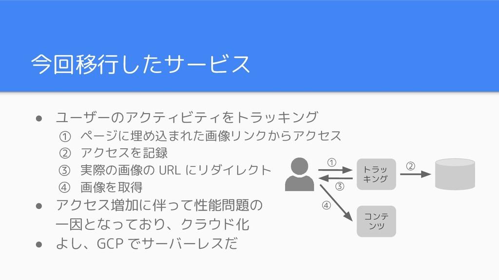 今回移行したサービス ● ユーザーのアクティビティをトラッキング ○ ページに埋め込まれた画像...
