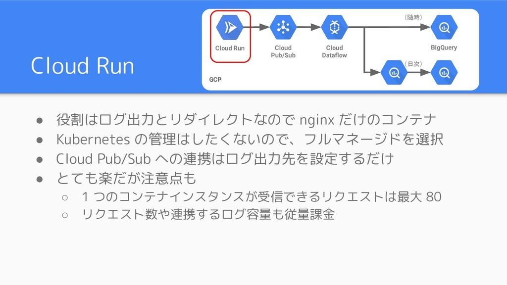 Cloud Run ● 役割はログ出力とリダイレクトなので nginx だけのコンテナ ● K...