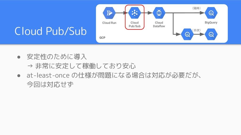 Cloud Pub/Sub ● 安定性のために導入 → 非常に安定して稼働しており安心 ● a...
