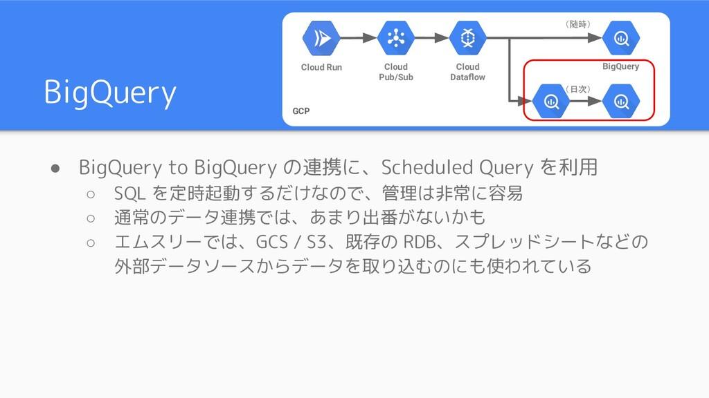 BigQuery ● BigQuery to BigQuery の連携に、Scheduled ...