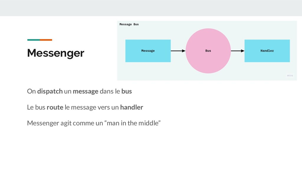 Messenger On dispatch un message dans le bus Le...
