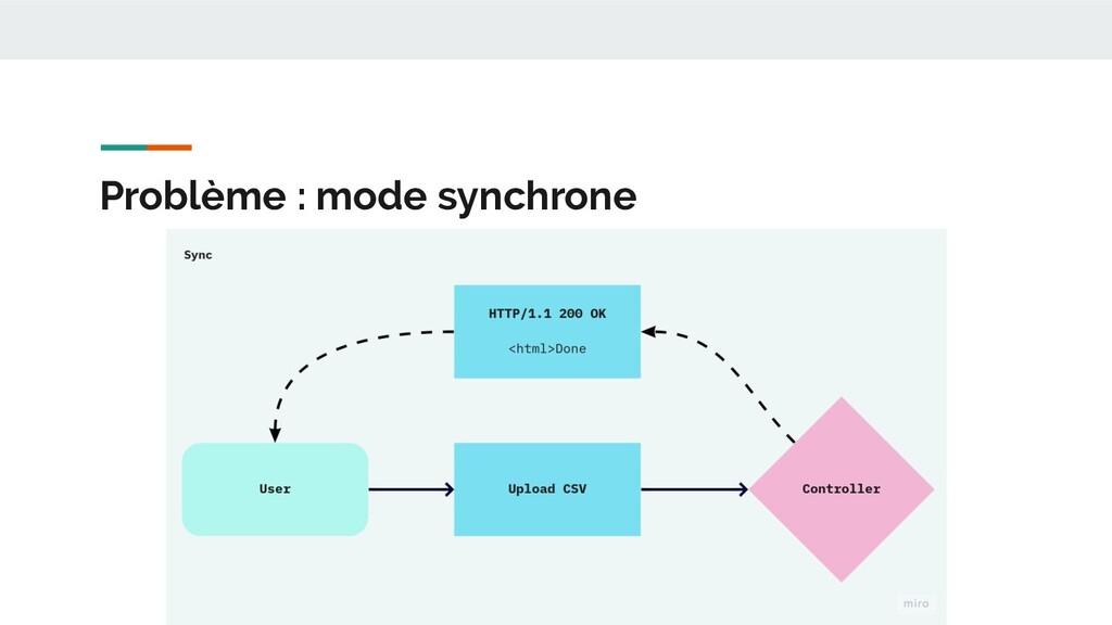 Problème : mode synchrone