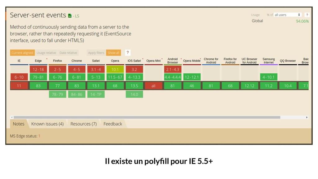 Il existe un polyfill pour IE 5.5+
