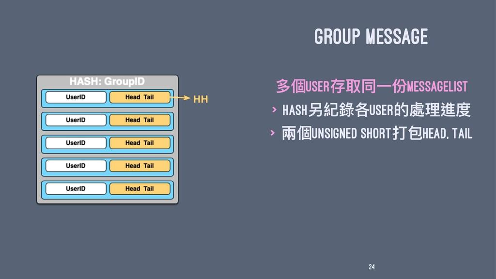 GROUP MESSAGE ग़㮆Userਂ玲ݶӞ犩MessageList > Hashݚ夵袅ݱ...