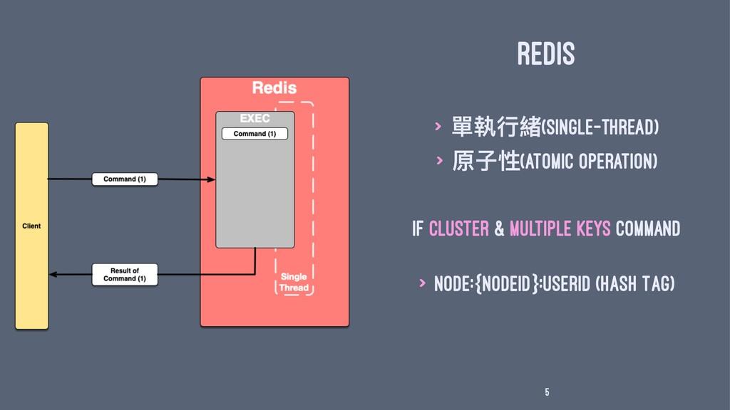 REDIS > 㻌䁆ᤈ姼(Single-Thread) > ܻৼ(Atomic Operat...